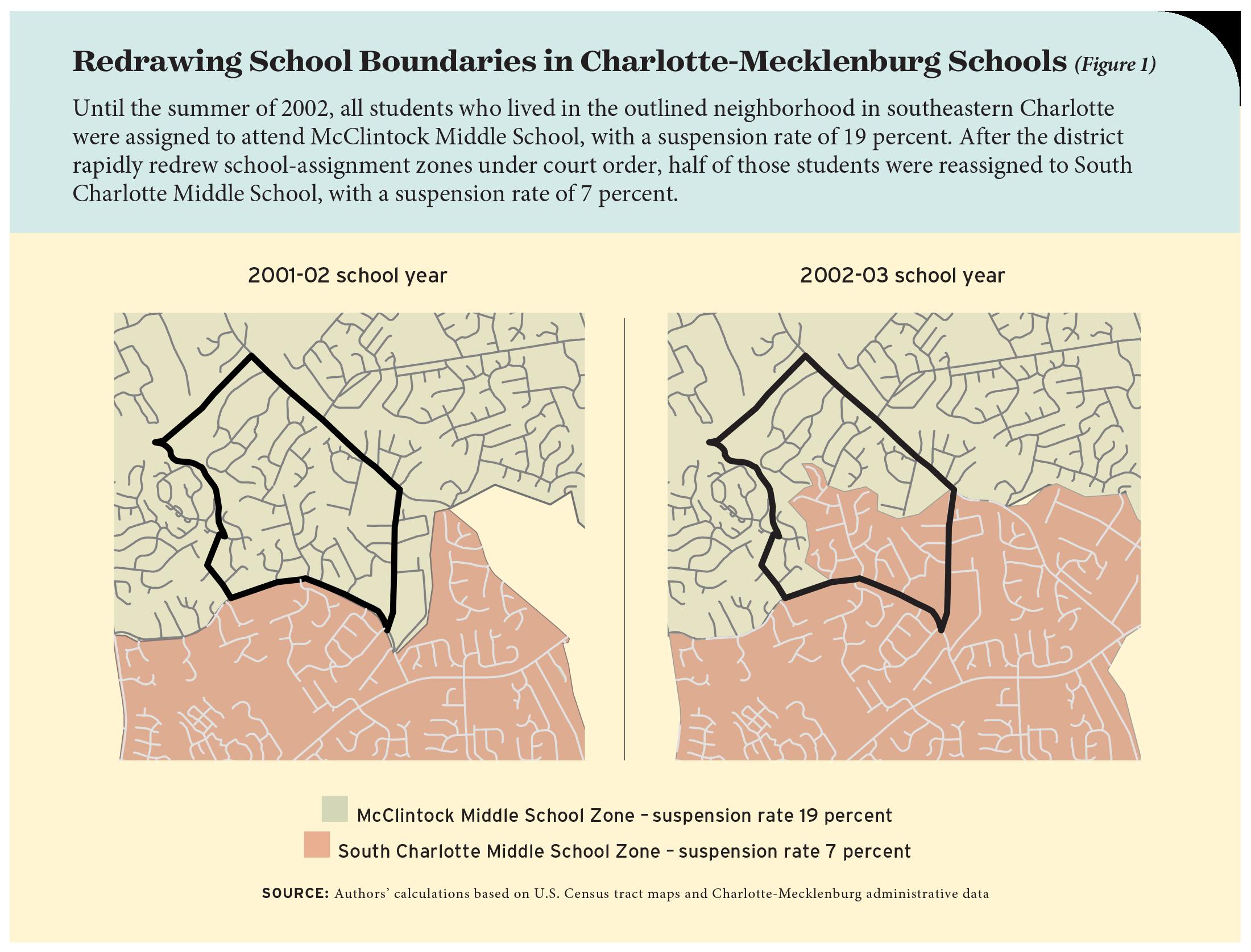 Figure 1: Redrawing School Boundaries in Charlotte-Mecklenburg Schools